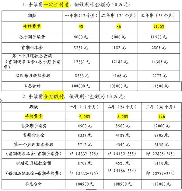 中国银行爱家分期10万,利息是多少?